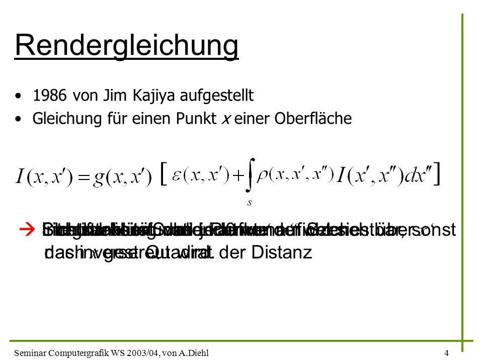 Rendergleichung [ ]  Streufunktion: das Licht von x'' welches über x'